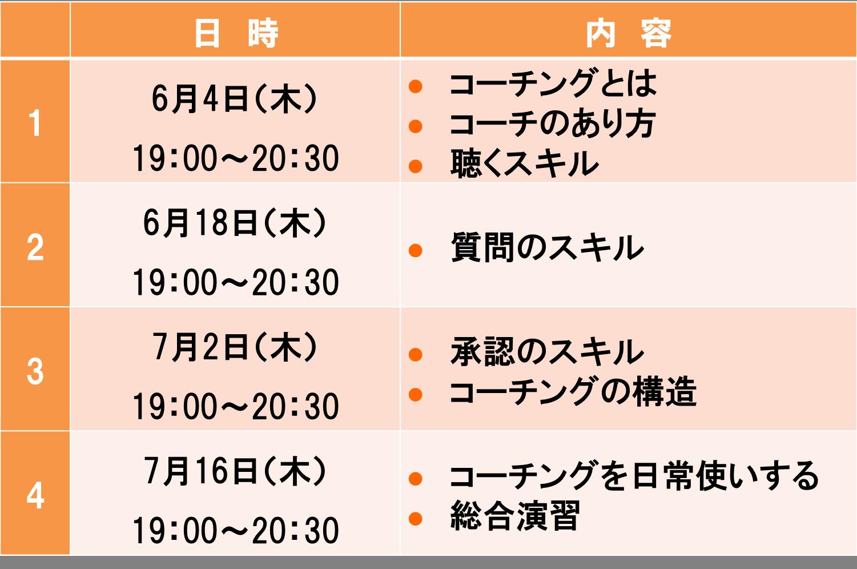 コーチング講座 Part1 日時・内容 (2015.6.4開講分)